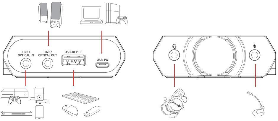 Звукова карта - външна Creative Sound BlasterX G5, 7.1, USB-3
