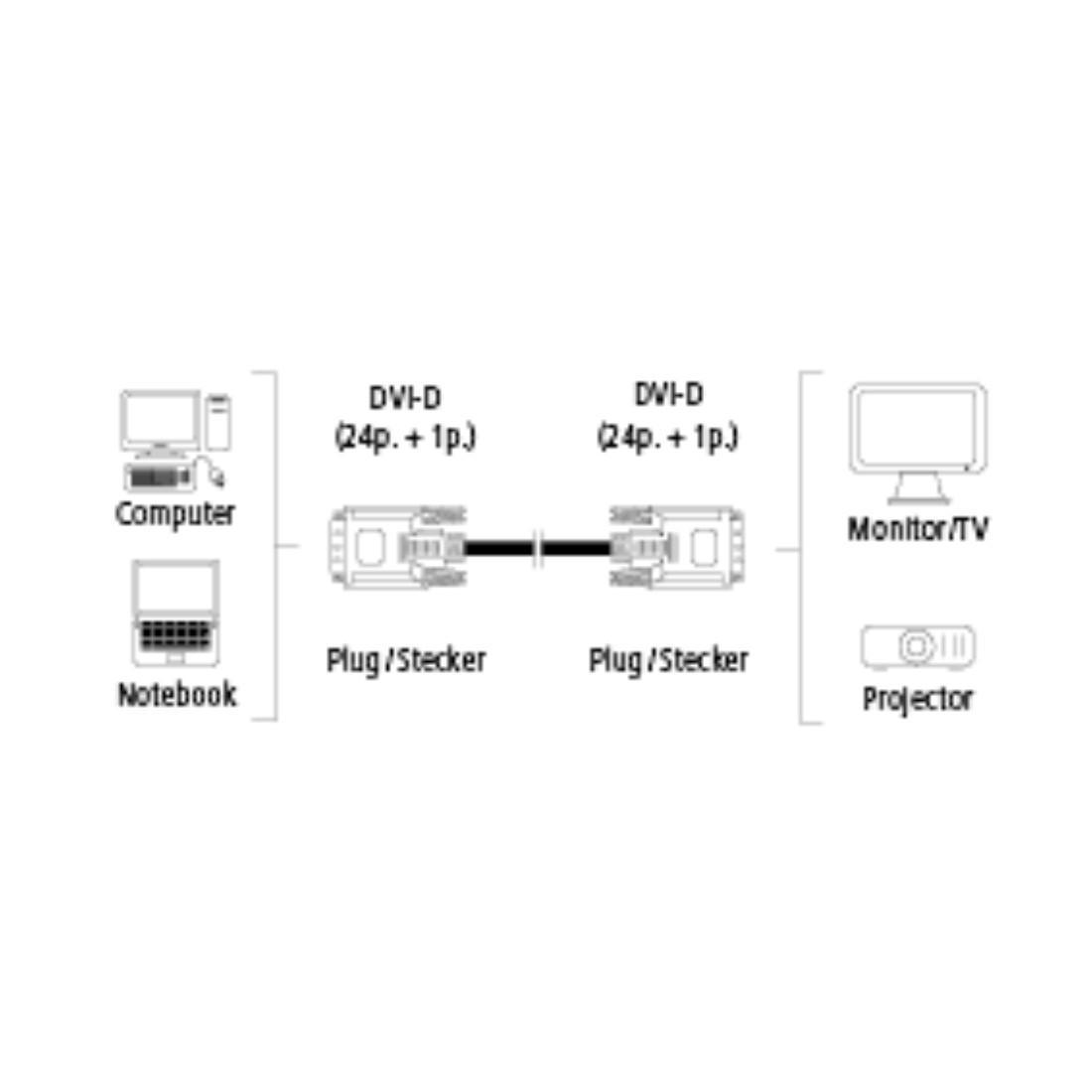 Кабел HAMA 45077 DVI-D мъжко - DVI-D мъжко, двойно екраниран, 1.8 m-3