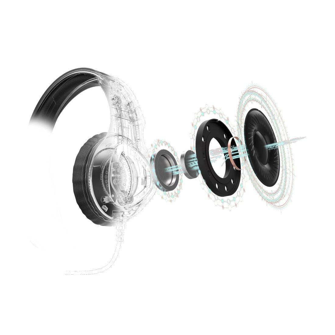 Геймърски слушалки Hama uRage Soundz 300, Микрофон, 3.5мм жак, Черен-4