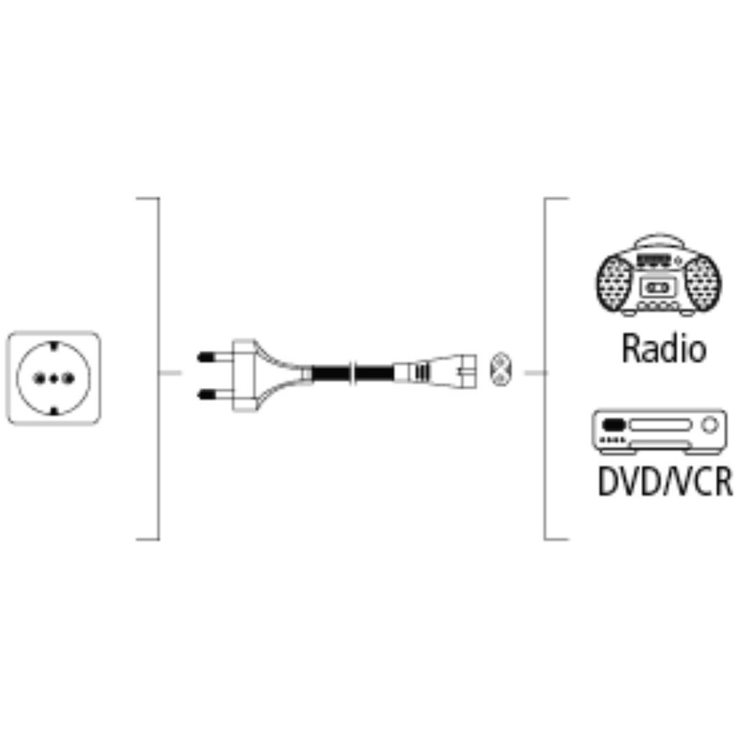 Захранващ кабел HAMA 29167, 1.5 m, Черен-2