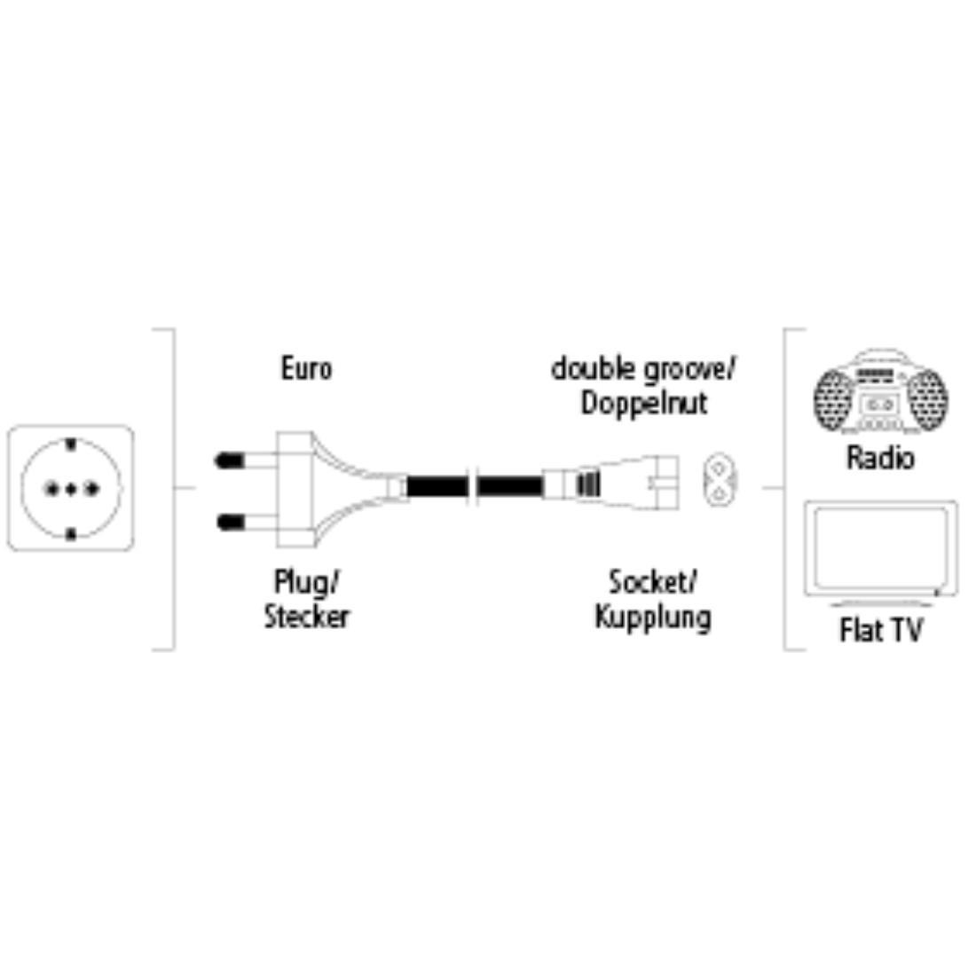 Захранващ кабел HAMA, Euro-plug, 2pin(IEC C7) женско, 1.5м, Черен-2