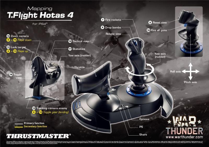 Жичен джойстик,  авиосимулатор Thrustmaster T.Flight Hotas 4  за PC / PS4, Черен-4