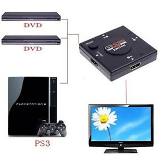 Превключвател Estillo, Автоматичен HDMI 1.4, 3 входа към 1 изход, Черен-3